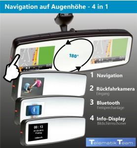 GPSpiegel-Funktionen